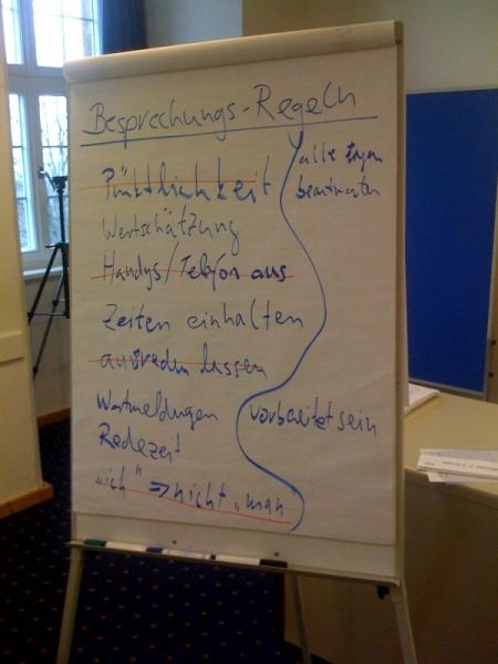Besprechungsregeln - gut für Meetings