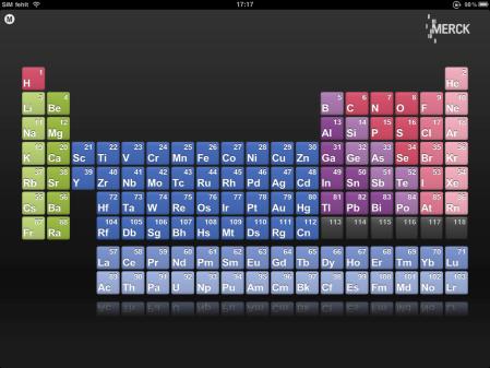 Das Periodensystem für das iPad - genial.