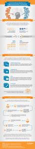 igod_hc_infographic_1_
