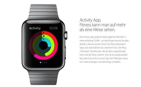 Versprechungen zur Apple Watch.