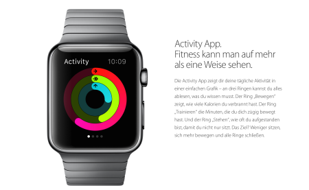 Versprechungen zur Apple Watch.