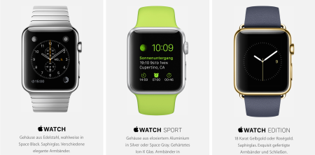Die frage ist doch: Warum zeigt die Apple Watch 10:09 Uhr als Uhrzeit an?