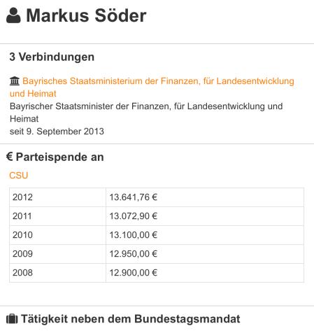 Die Spenden von Markus Söder an die CSU