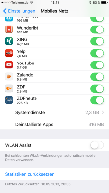 WLAN Assist aus.