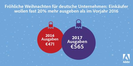 Weihnachtsausgaben 2017. Foto: Adobe